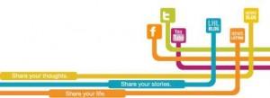 Landmark Connect – Social Networking Portal Debuts